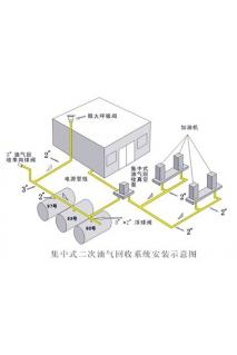 二阶段油气回收