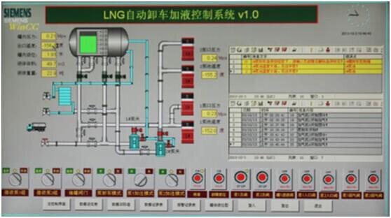 加气站PLC控制设备